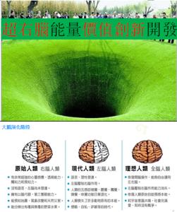 人腦三演化