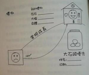 4張成功快樂地圖-3慣例