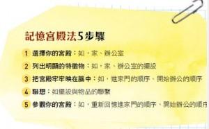 5步驟記憶宮殿法