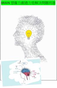 BRAIN想像力創造力是解決問題利器