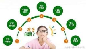 HSP解決學習問題