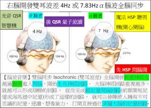 HSP間腦開發先然後再QSR量子波讀