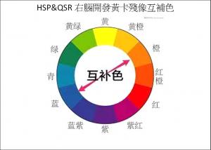 HSP&QSR右腦開發黃卡殘像互補色