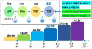 hspqsr%e5%a1%91%e9%80%a0%e5%a4%a9%e6%89%8d%e5%9f%ba%e5%9b%a0