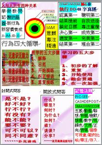 JI-JM學-做-教-問-記-歸納腦圖-新行為新習慣養成-JR-JS