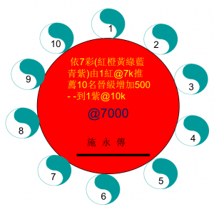 QPL紅1--紅10