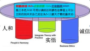 RGB調成GENIUS三課程