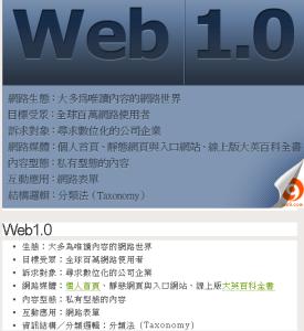 WEB1.0