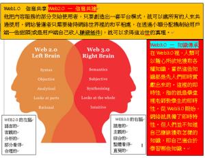 WEB2,3的左右腦