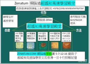 Zenatum禪腦通超感知高速學習殿堂