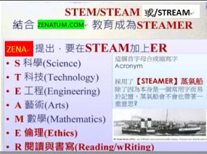 STEM-STEAM-STREAM-STEAMER-4567字訣教育