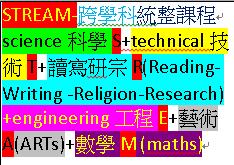 STREAM-跨學科統整課程