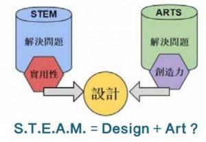 steam-=DESIGN+ARTs